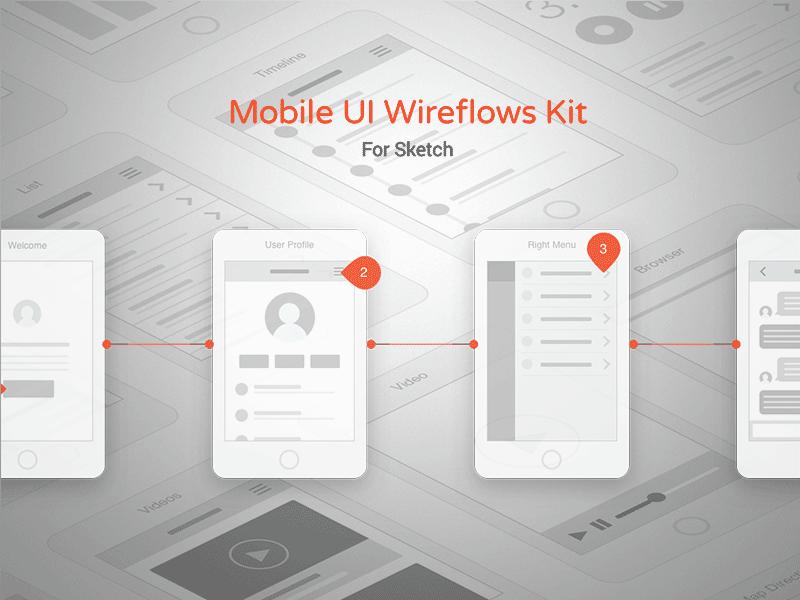 Mobile UI Wireframe Kit Sketch Resource