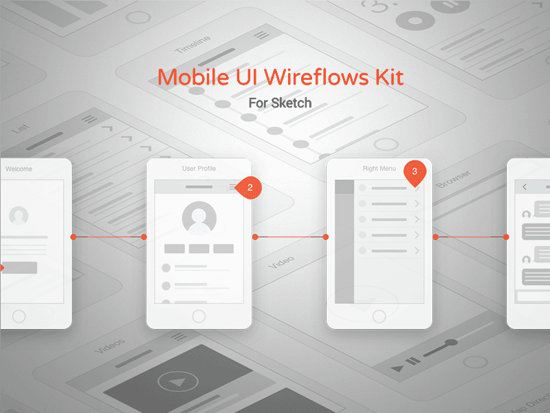 Mobile UI Wireframe Kit Sketch Resource
